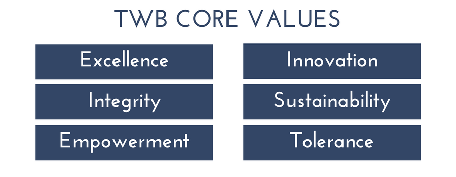 TWB Core Values - About Us