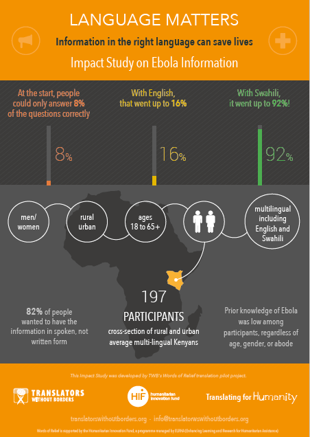 Language_Matters_infographic