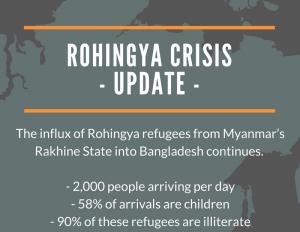 Rohingya update