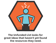 The Unfunded List logo