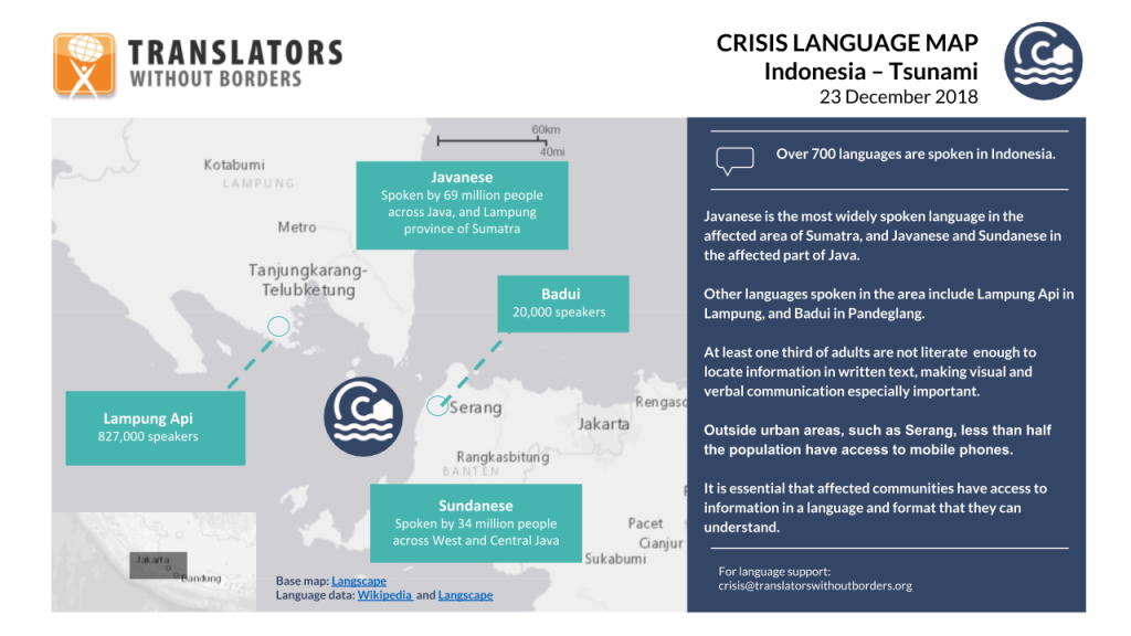 Crisis Language Brief Indonesia tsunami December 2018